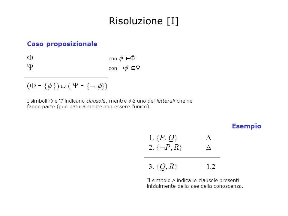 Risoluzione [I]  con    con   ( - { })  (  - { })
